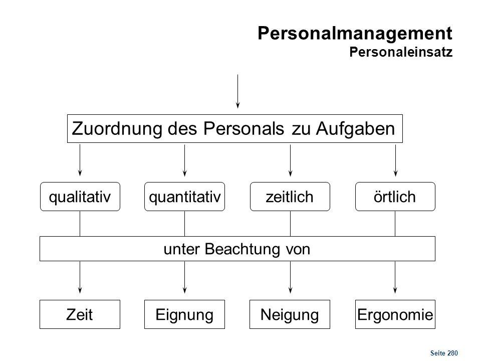 Personalmanagement Personalentlohnung
