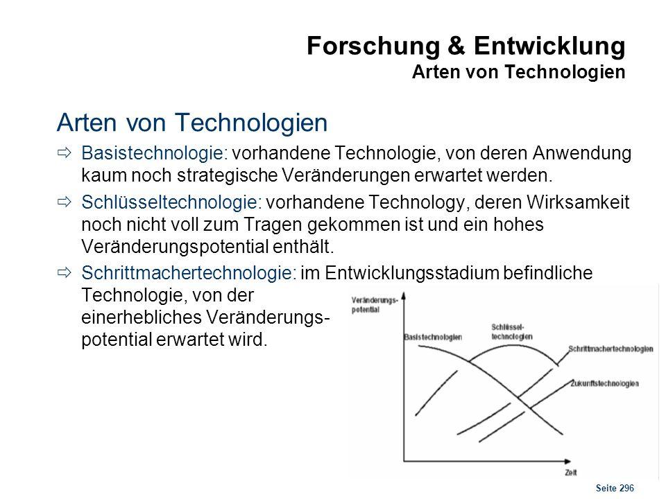 Forschung & Entwicklung Produkt- & Prozessinnovationen