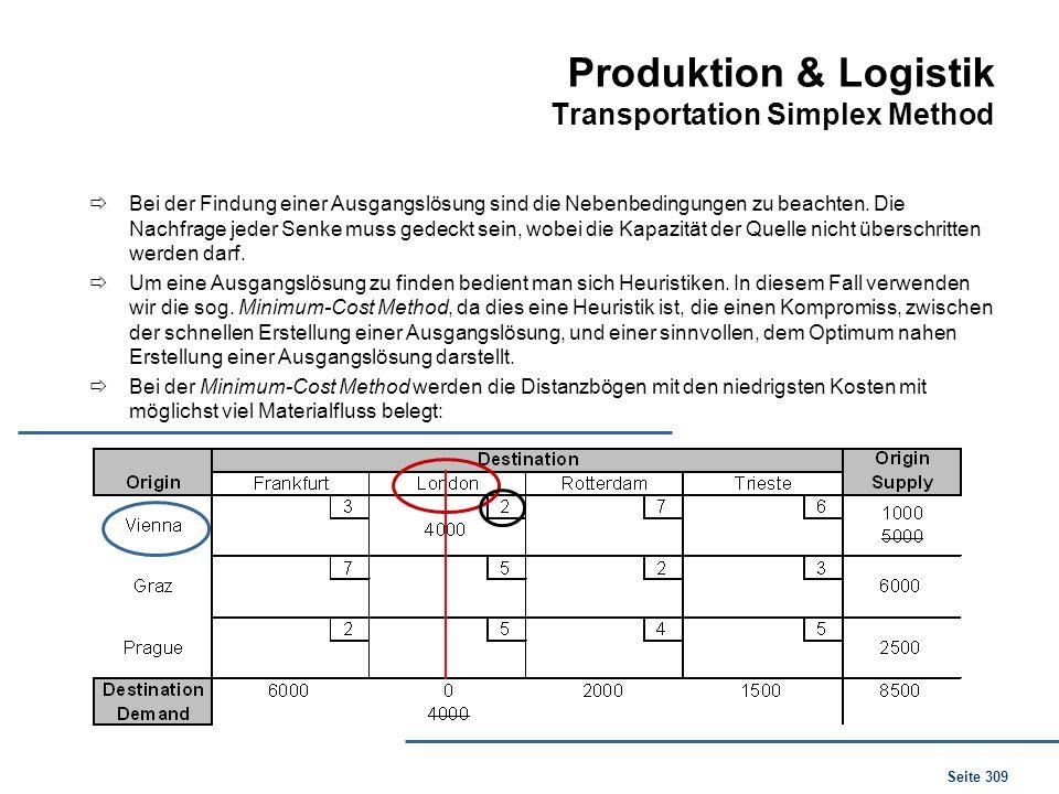 Produktion & Logistik Transportation Simplex Method