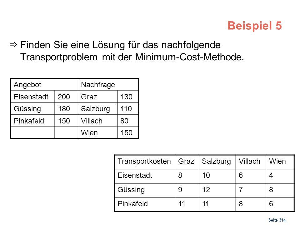 Lösung 5 50 150 130 30 110 40 Graz Salzburg Villach Wien Dummy Supply