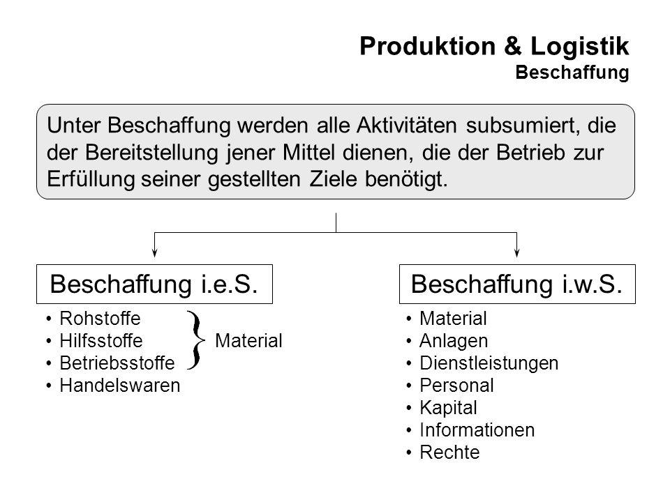 Produktion & Logistik Materialarten