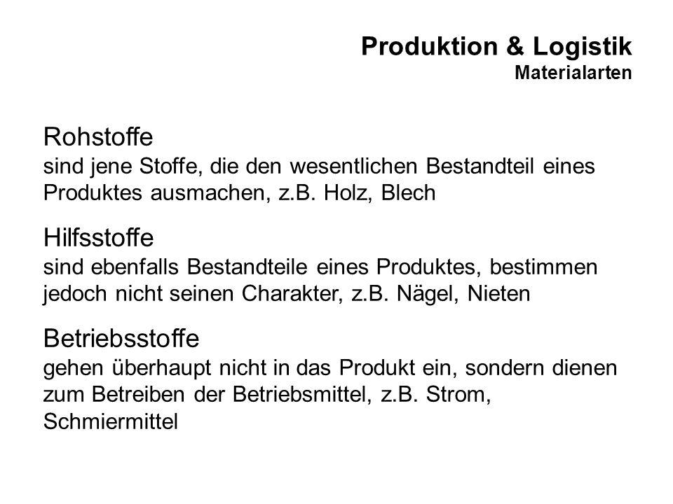 Produktion & Logistik Beschaffungsziele