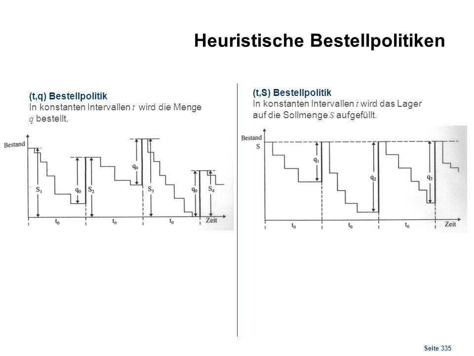 Heuristische Bestellpolitiken