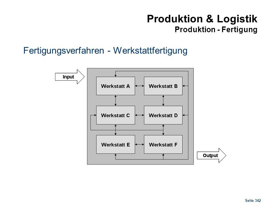 Produktion & Logistik Produktion - Fertigung