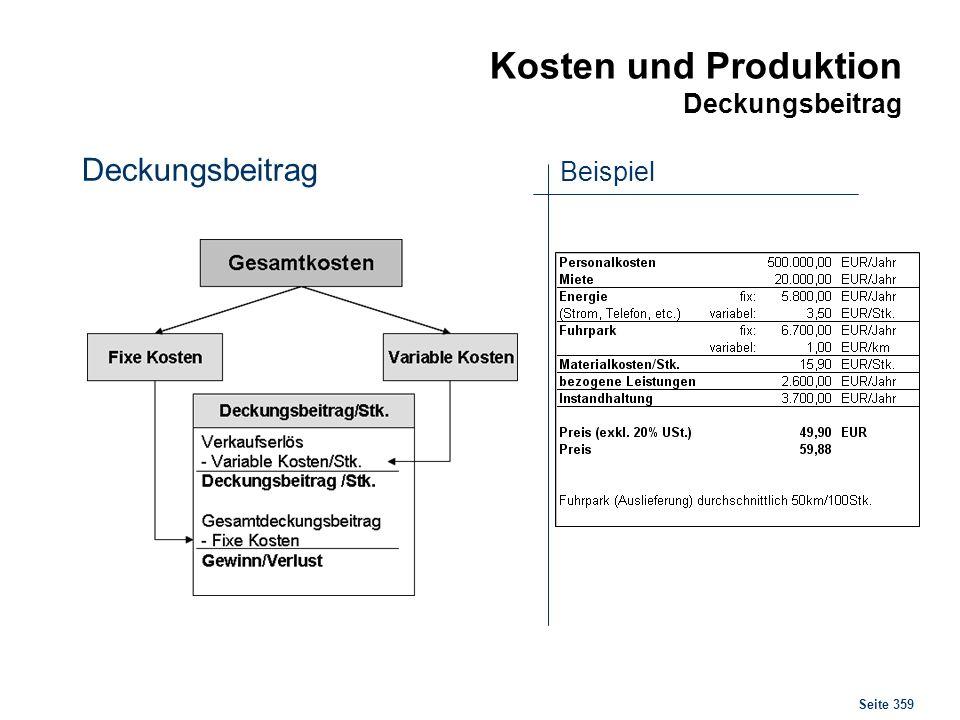 Kosten und Produktion Deckungsbeitrag