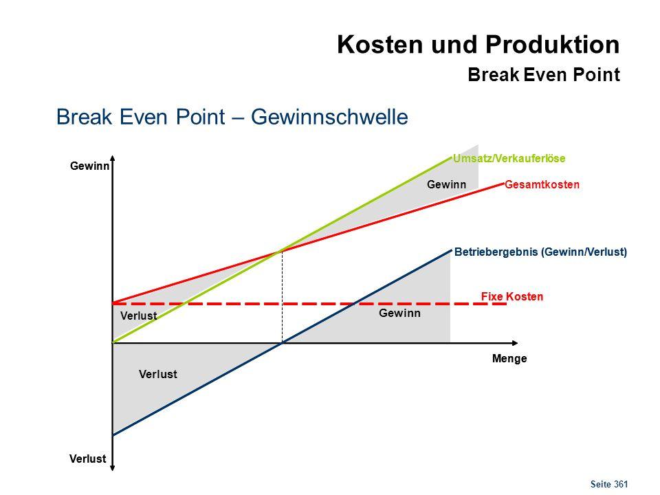 Kosten und Produktion Kostenverläufe