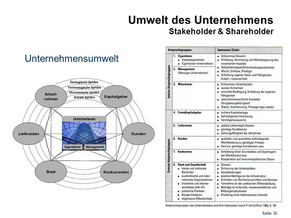 III. Institutionen in Ökonomie und Betriebswirtschaft