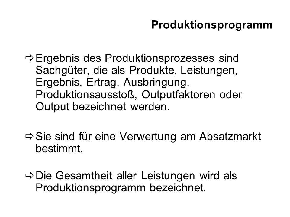 Produktionsprogramm Planung