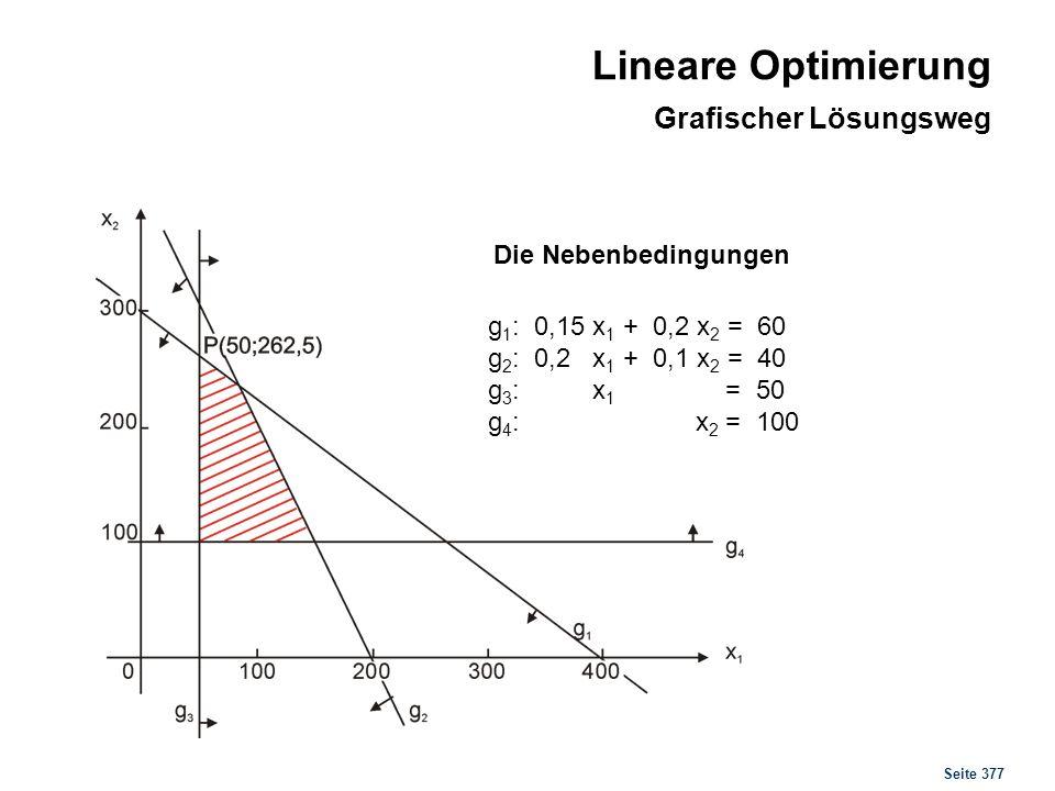Lineare Optimierung Grafischer Lösungsweg