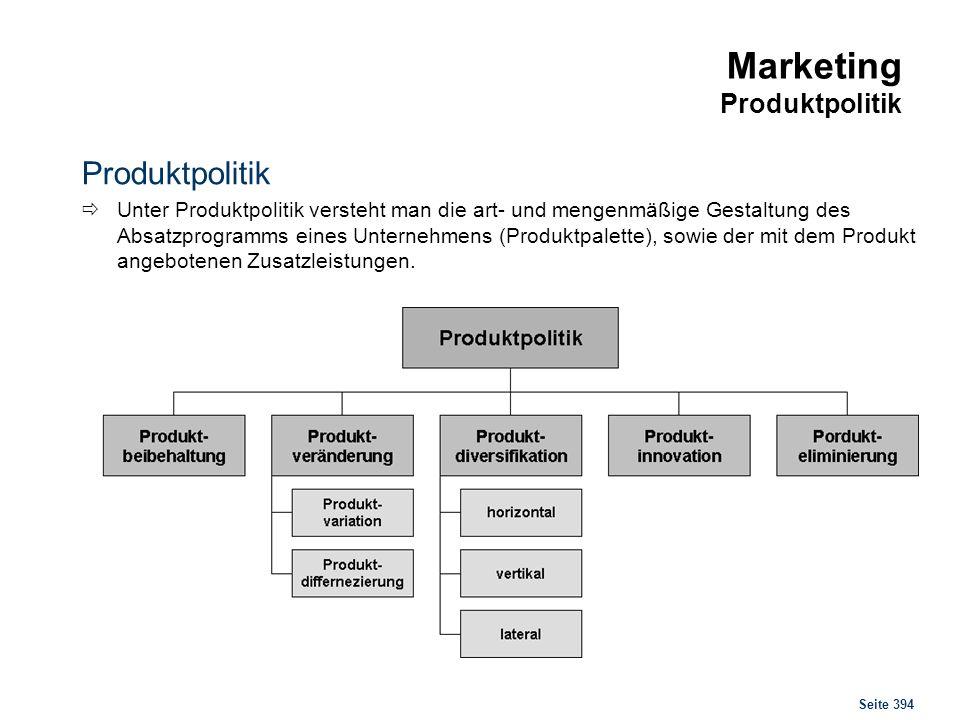 Marketing Produktlebenszyklus