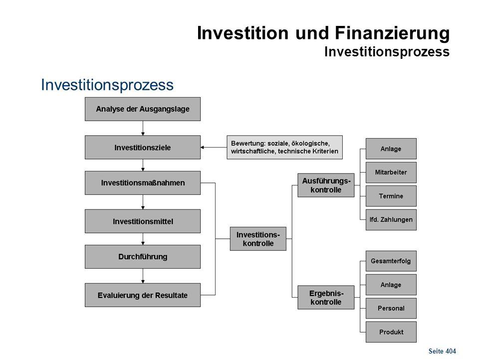 Investition und Finanzierung Investitionsrechnung