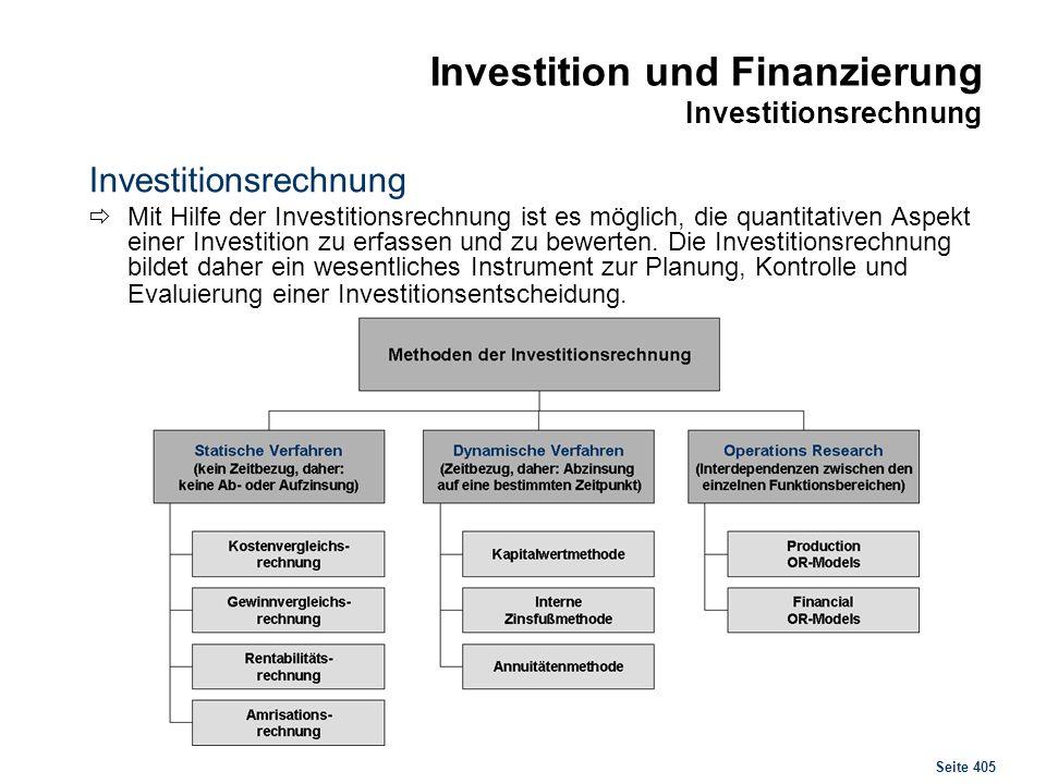 Investition und Finanzierung Finanzierung