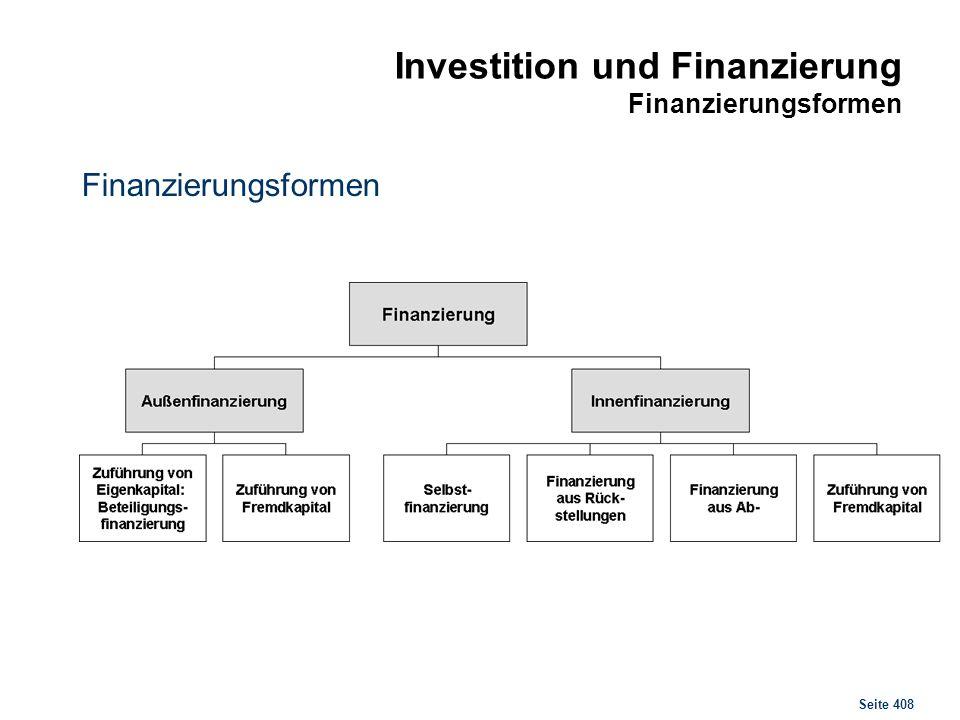 Investition und Finanzierung Finanzierungsprozess