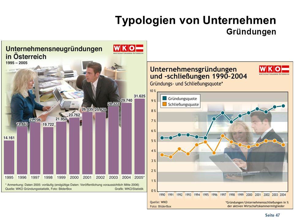 Typologien von Unternehmen
