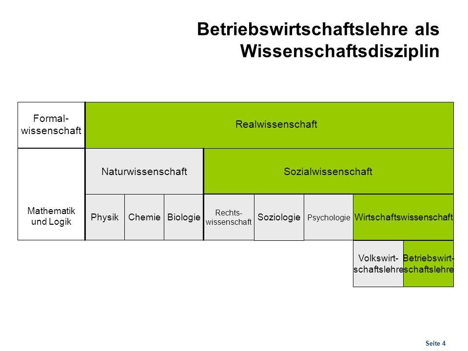 Abgrenzung BWL und VWL Betriebswirtschaft