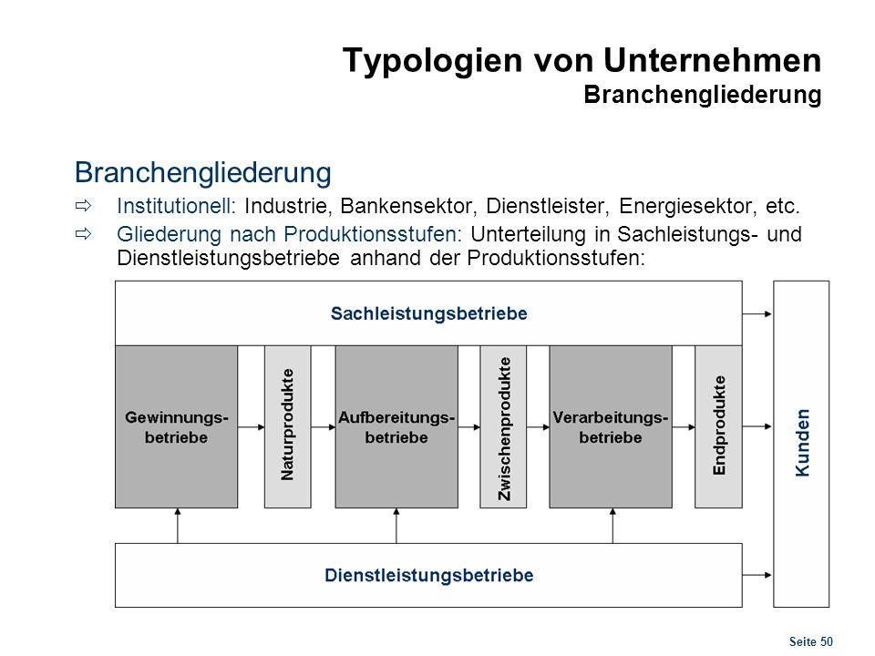Typologien von Unternehmen Rechtsformen