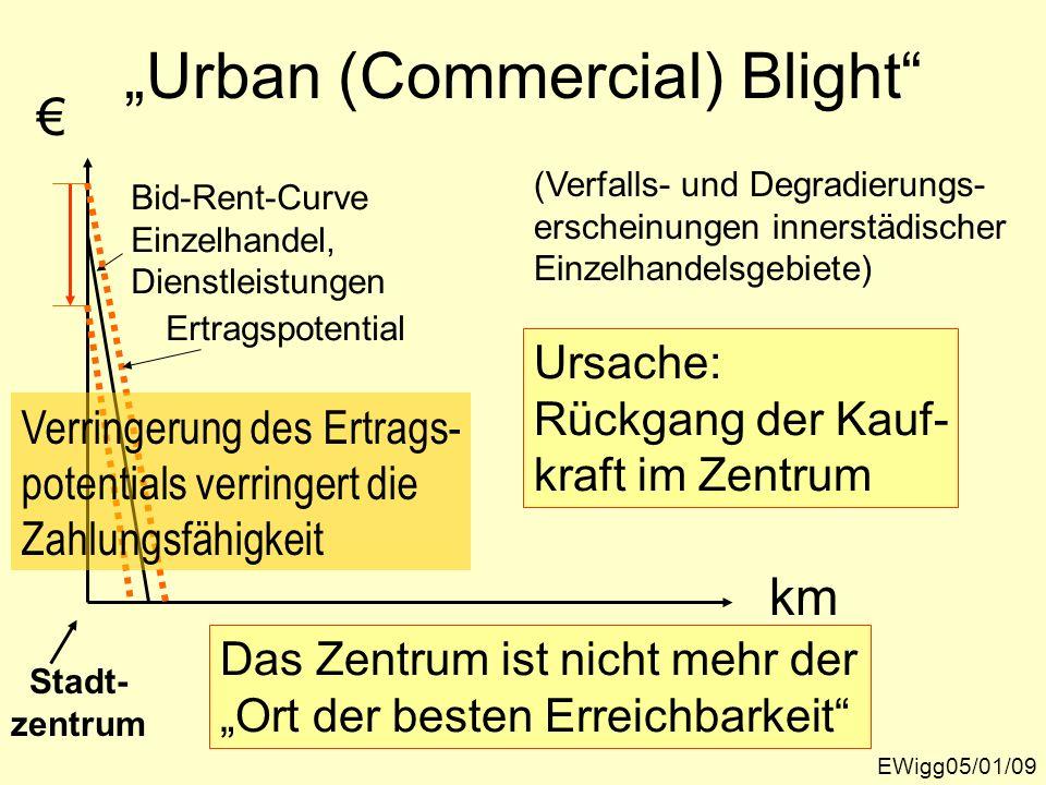 """""""Urban (Commercial) Blight"""
