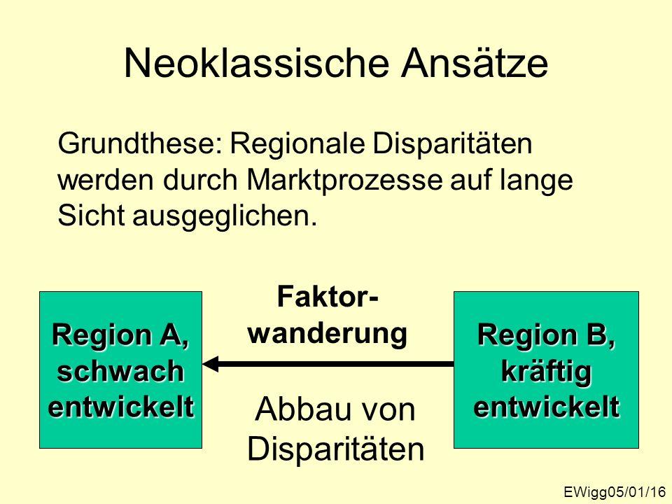 Neoklassische Ansätze