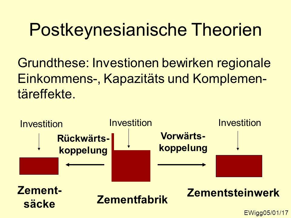 Postkeynesianische Theorien