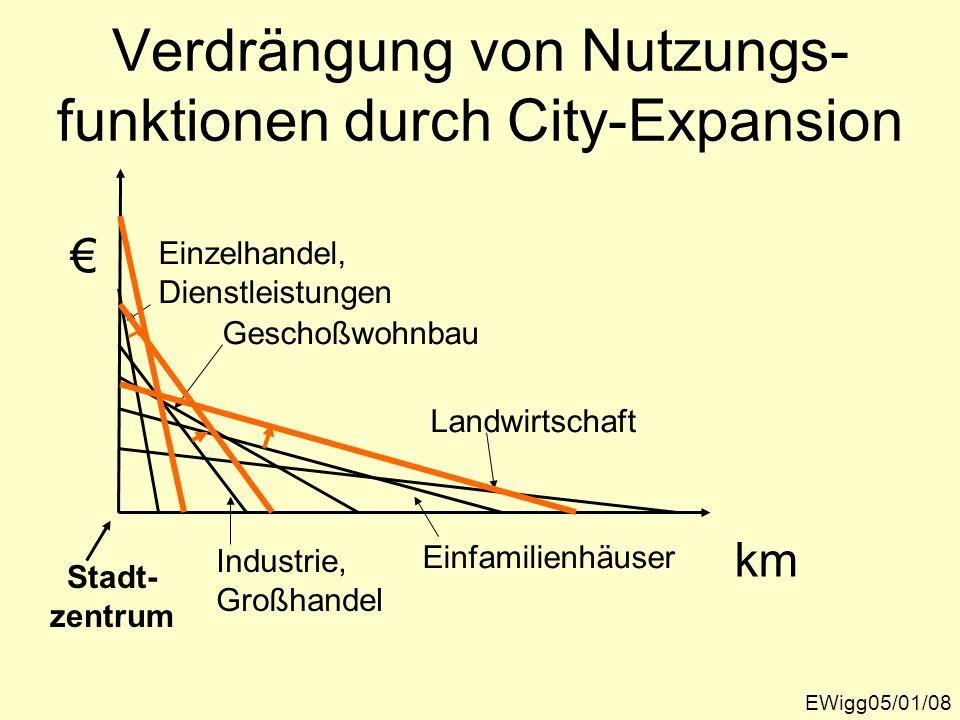 Verdrängung von Nutzungs- funktionen durch City-Expansion