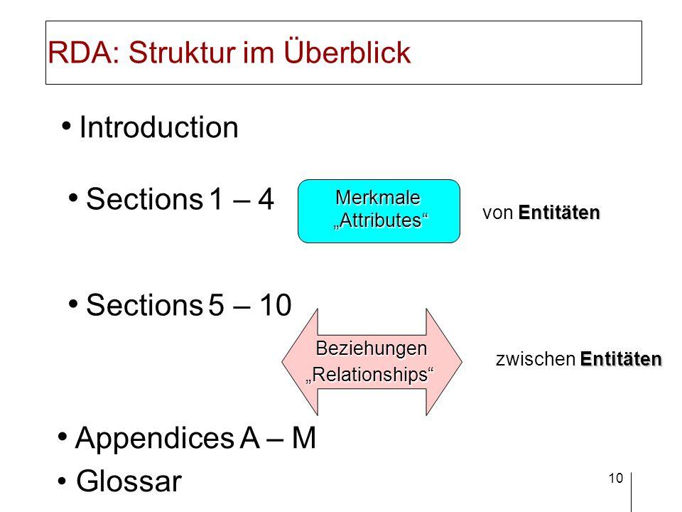 RDA: Struktur im Überblick Merkmale