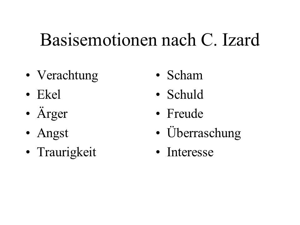 Basisemotionen nach C. Izard