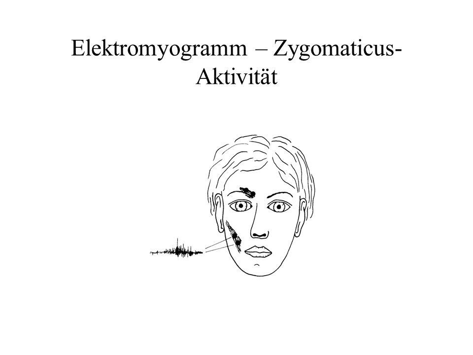 Elektromyogramm – Zygomaticus-Aktivität