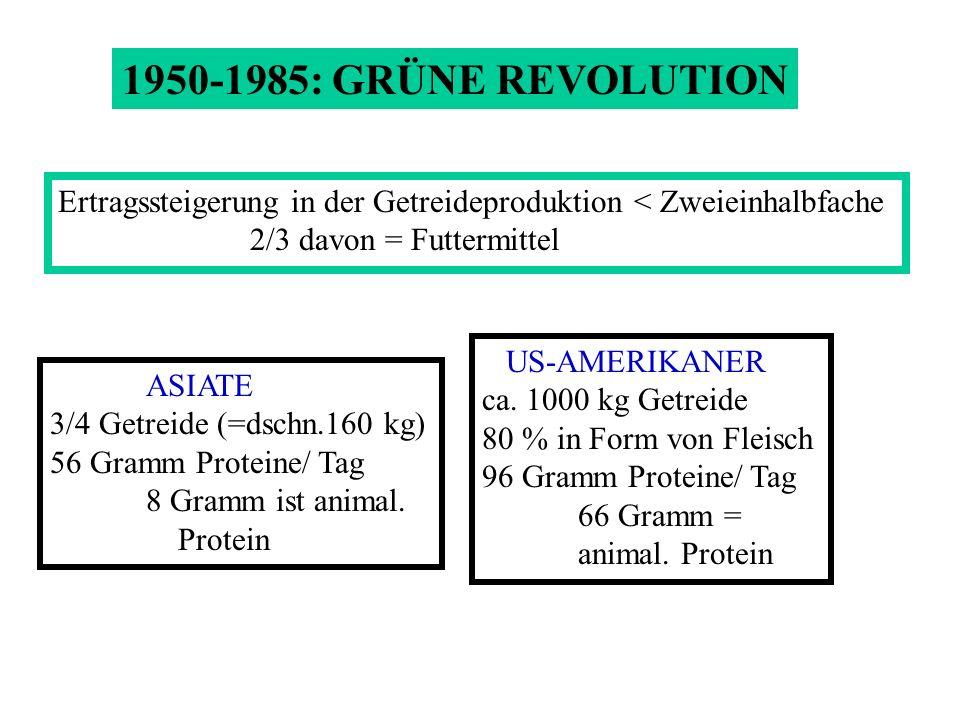 1950-1985: GRÜNE REVOLUTIONErtragssteigerung in der Getreideproduktion < Zweieinhalbfache. 2/3 davon = Futtermittel.
