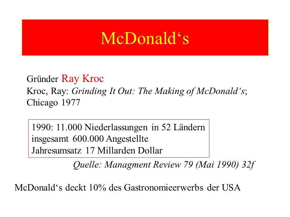 McDonald's Gründer Ray Kroc