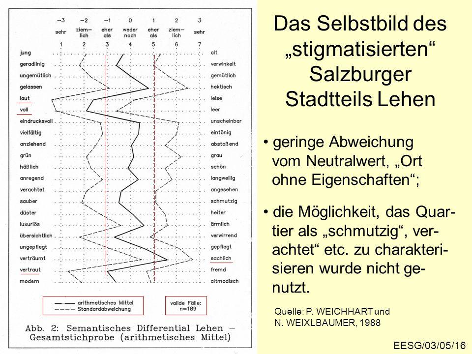"""Das Selbstbild des """"stigmatisierten Salzburger Stadtteils Lehen"""