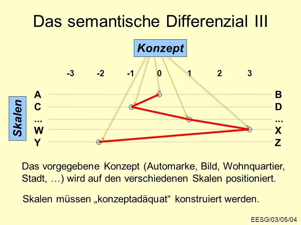 Das semantische Differenzial III