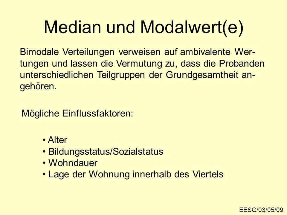 Median und Modalwert(e)