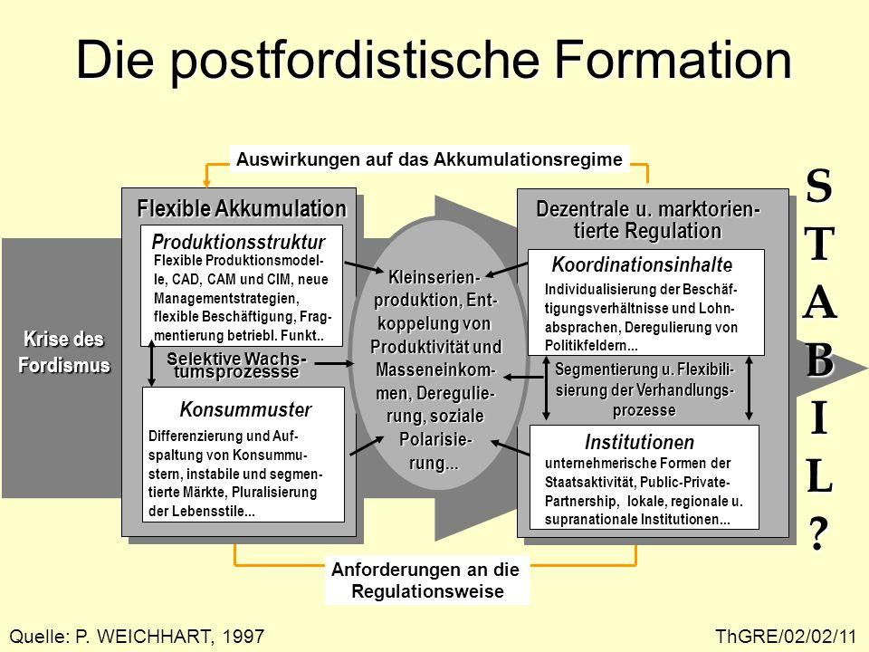 Die postfordistische Formation