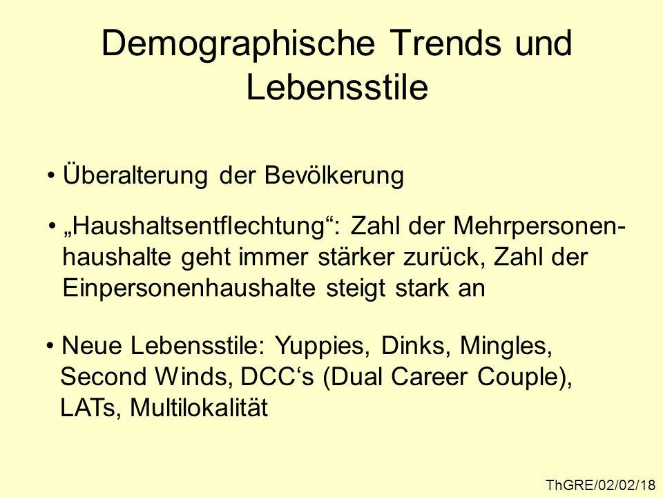 Demographische Trends und Lebensstile
