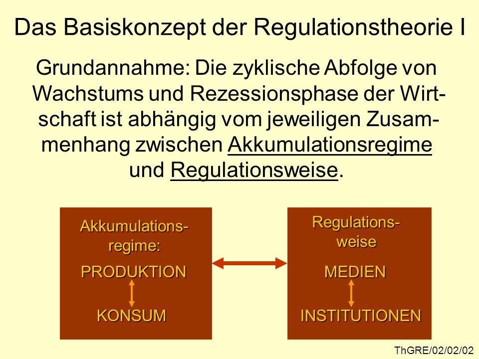 Das Basiskonzept der Regulationstheorie I