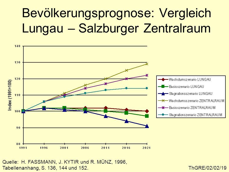 Bevölkerungsprognose: Vergleich Lungau – Salzburger Zentralraum