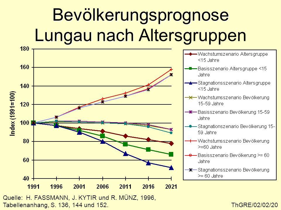 Bevölkerungsprognose Lungau nach Altersgruppen