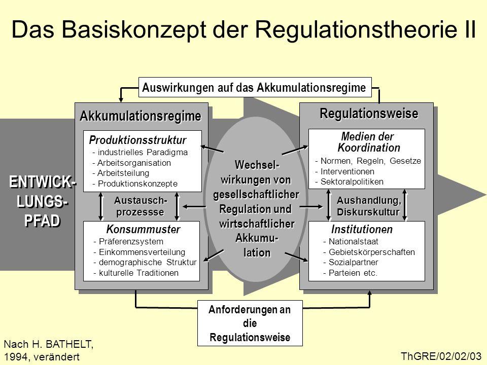 Das Basiskonzept der Regulationstheorie II