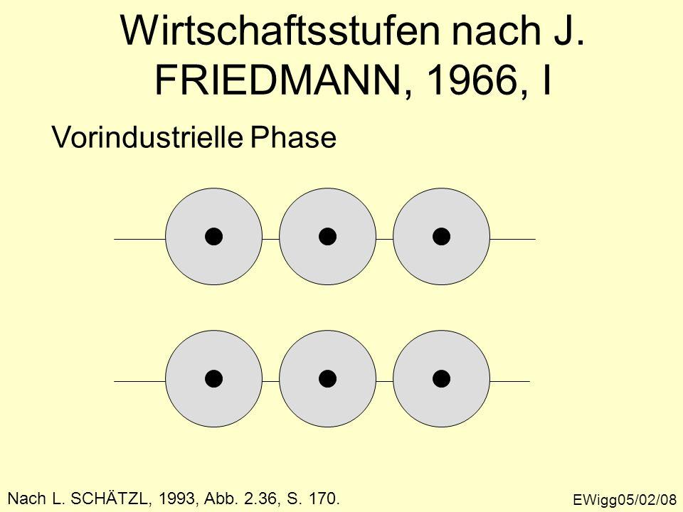 Wirtschaftsstufen nach J. FRIEDMANN, 1966, I