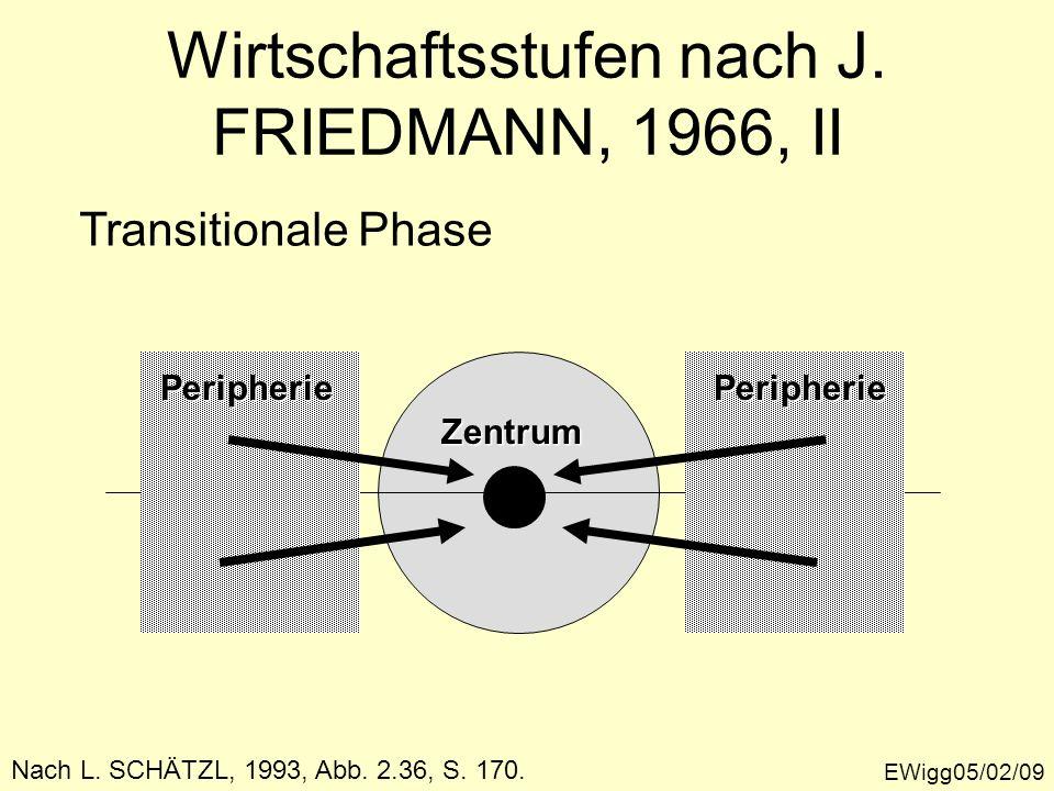 Wirtschaftsstufen nach J. FRIEDMANN, 1966, II
