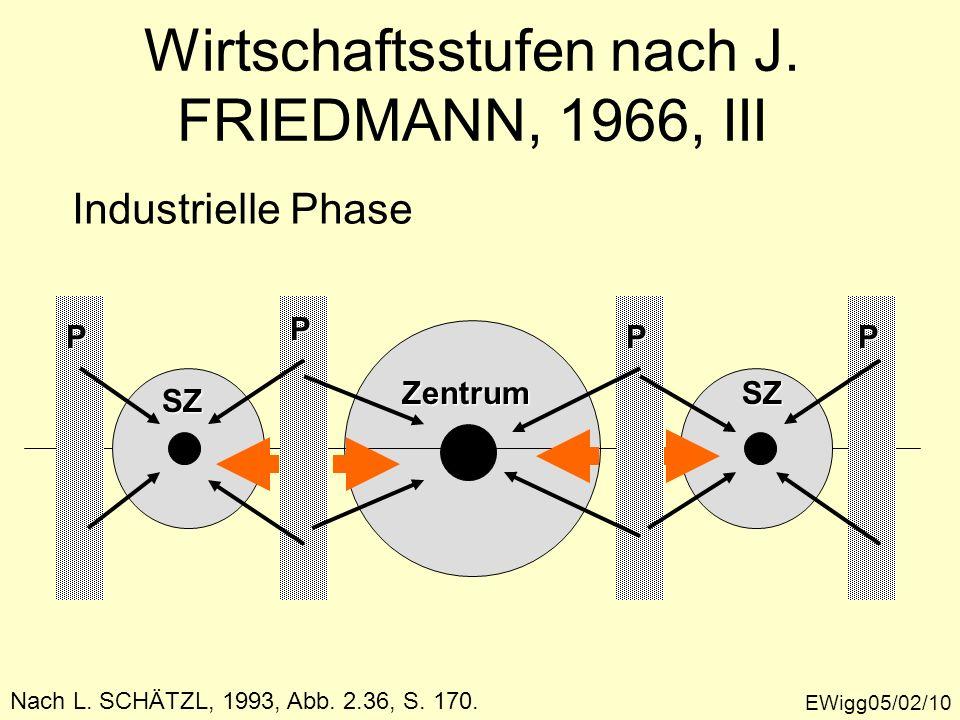 Wirtschaftsstufen nach J. FRIEDMANN, 1966, III