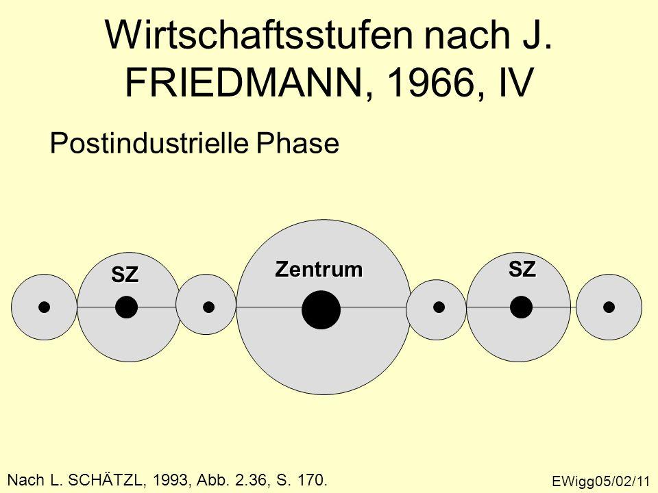 Wirtschaftsstufen nach J. FRIEDMANN, 1966, IV
