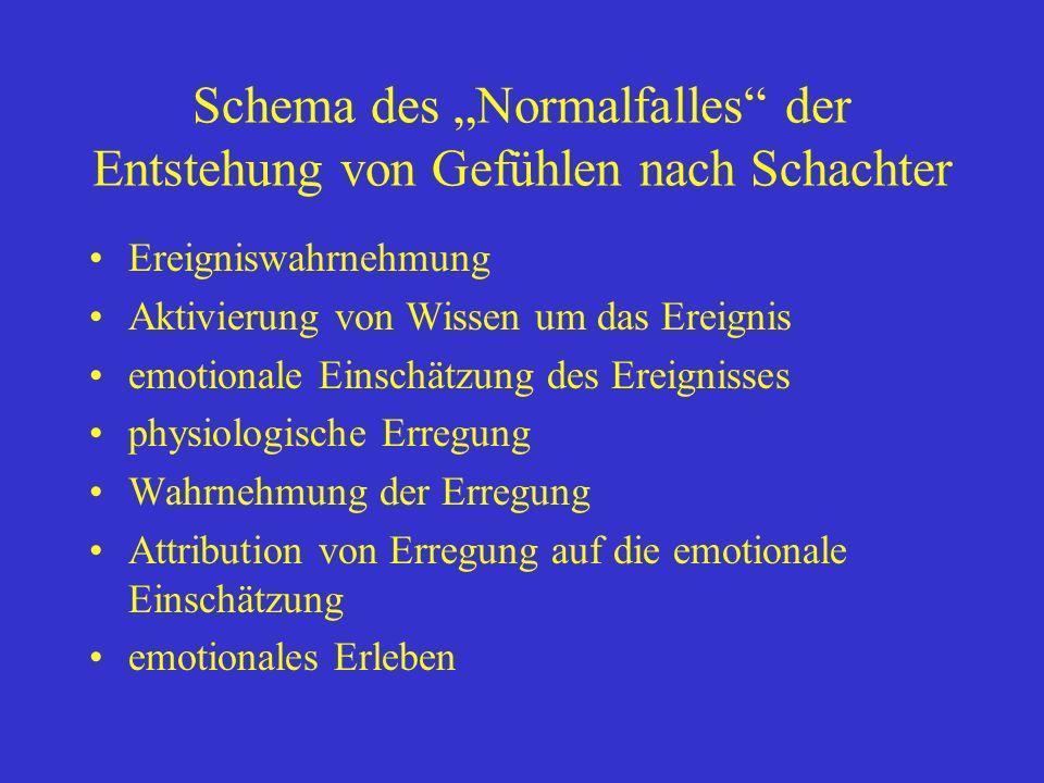 """Schema des """"Normalfalles der Entstehung von Gefühlen nach Schachter"""