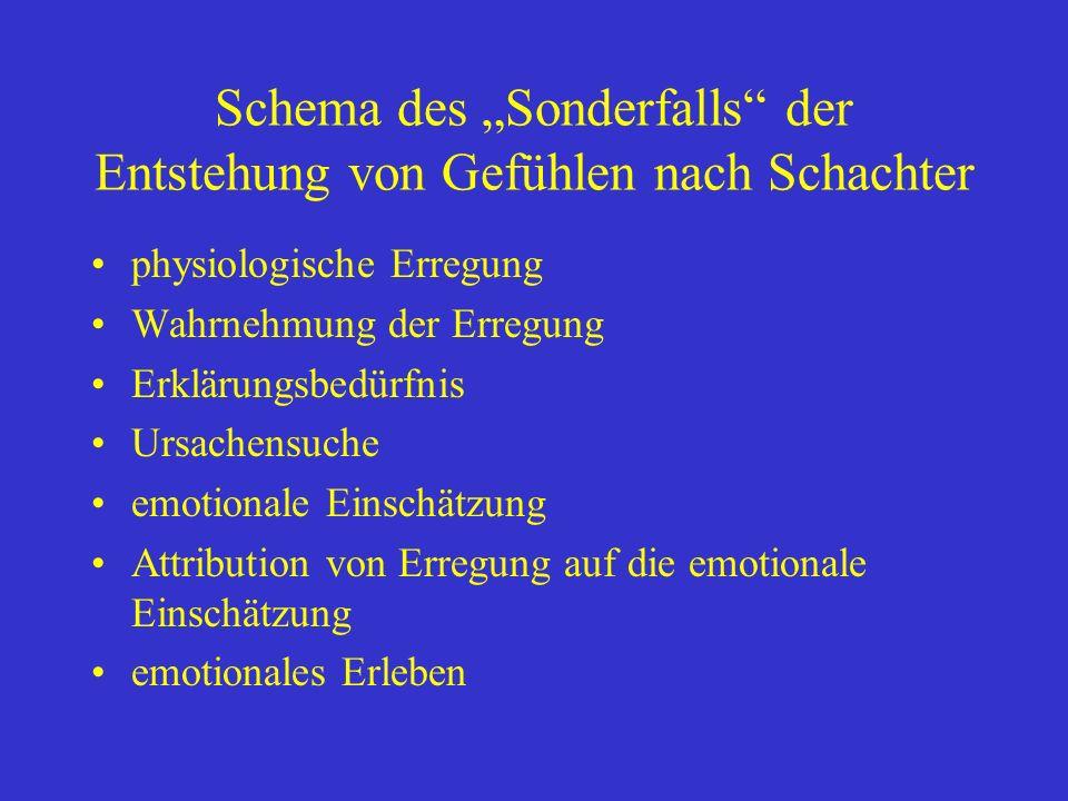 """Schema des """"Sonderfalls der Entstehung von Gefühlen nach Schachter"""