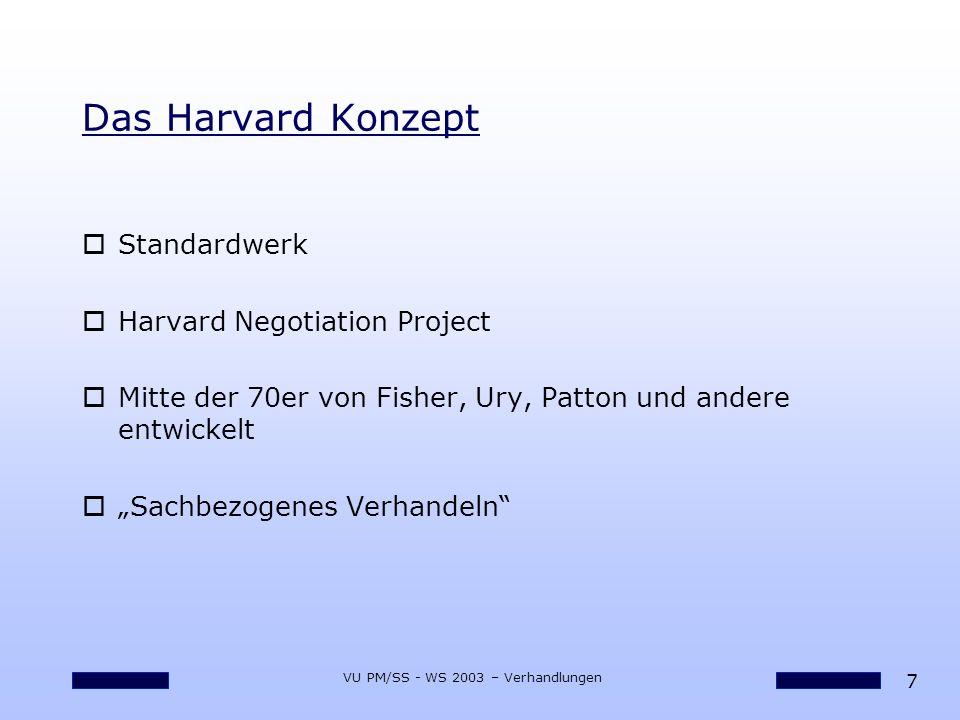 VU PM/SS - WS 2003 – Verhandlungen