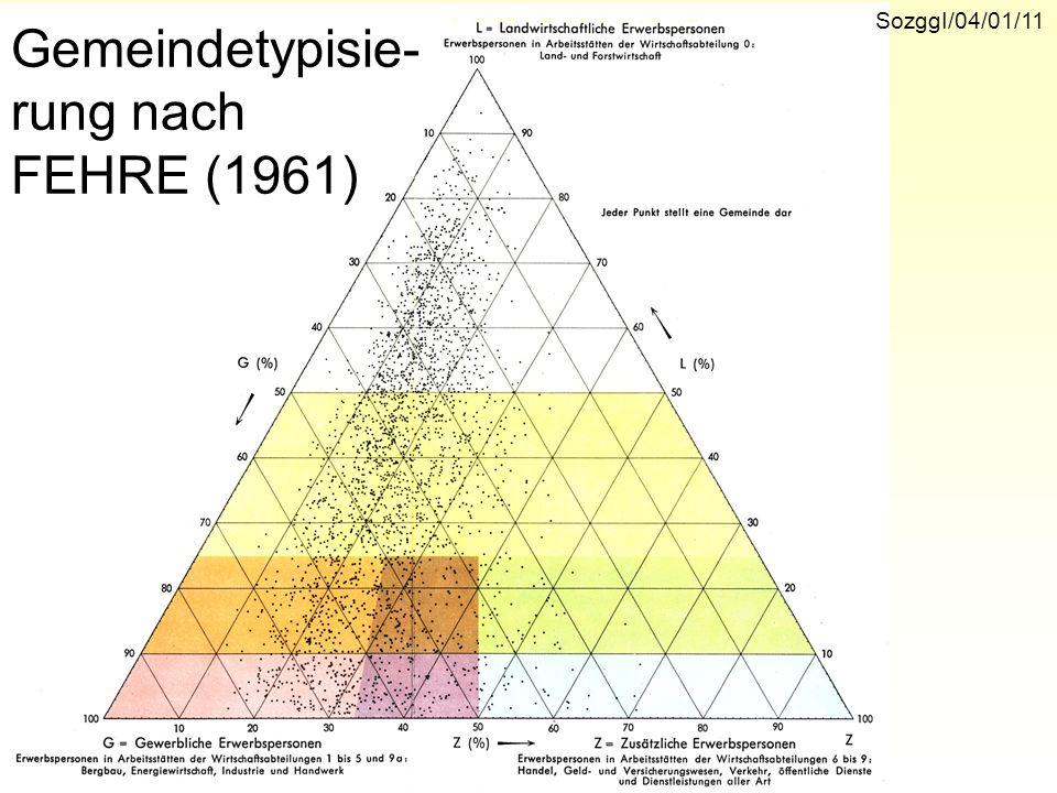 Gemeindetypisie- rung nach FEHRE (1961)
