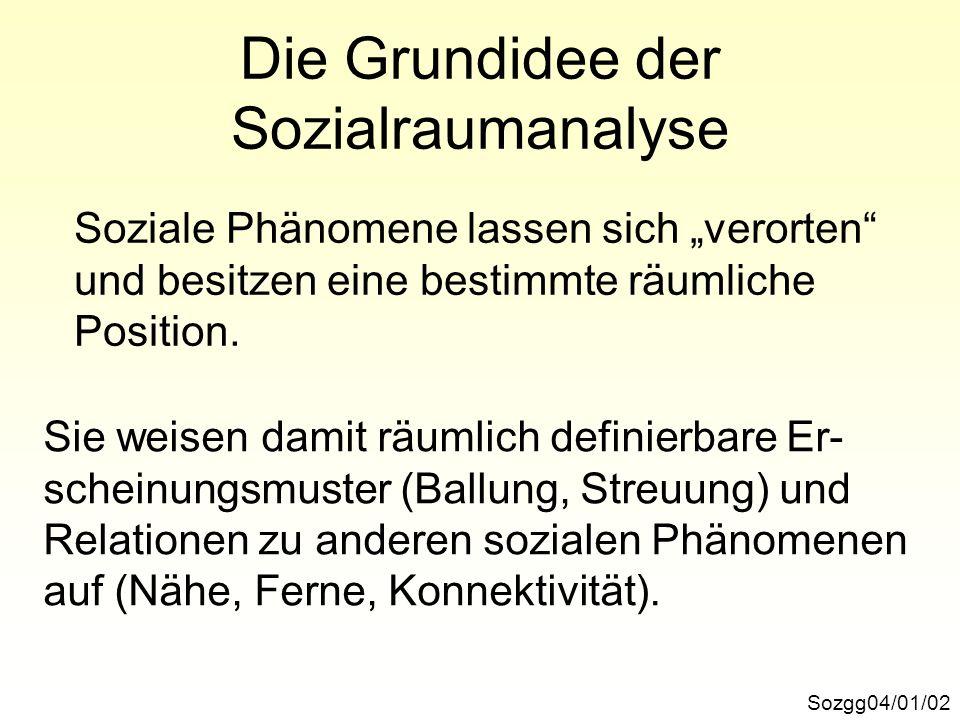 Die Grundidee der Sozialraumanalyse