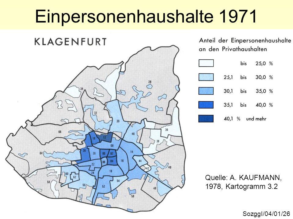 Einpersonenhaushalte 1971