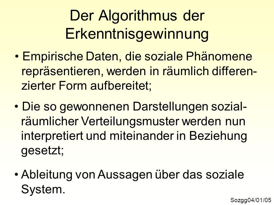 Der Algorithmus der Erkenntnisgewinnung