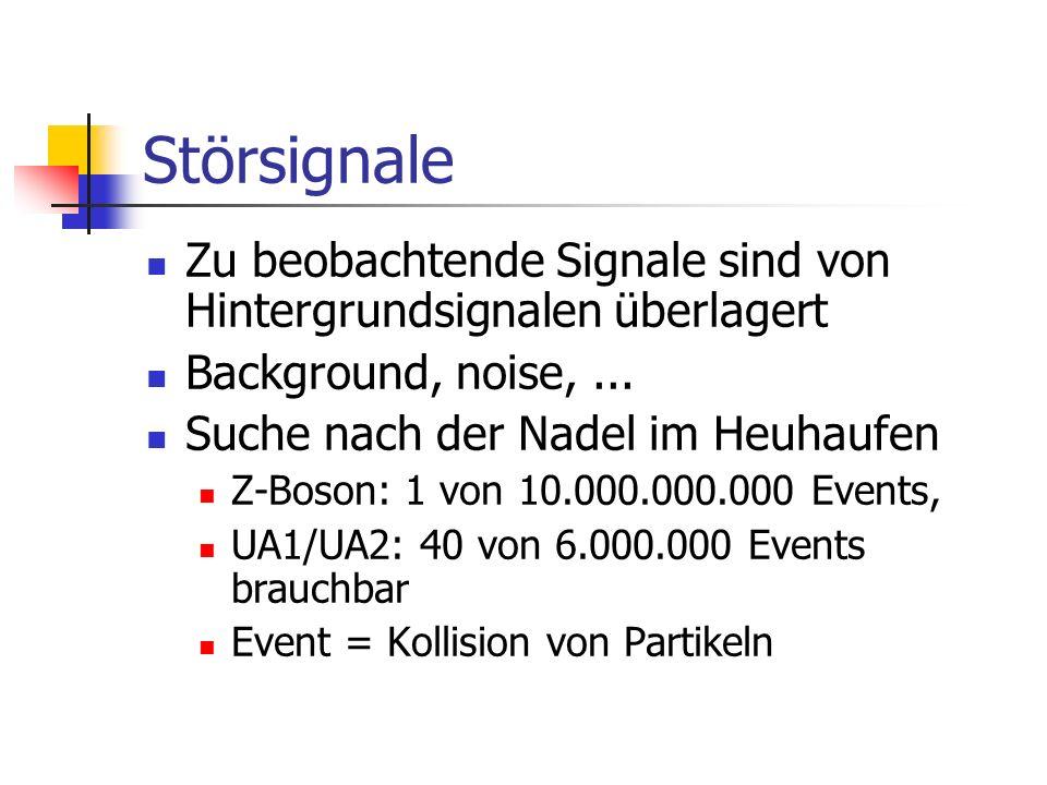 Störsignale Zu beobachtende Signale sind von Hintergrundsignalen überlagert. Background, noise, ...